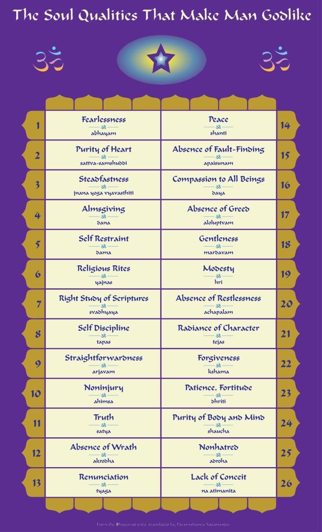 26-divine-soul-qualities