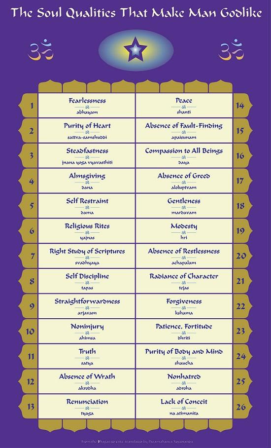 26 Divine Soul Qualities Medium