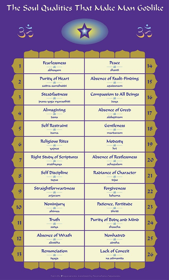 26 Divine Soul Qualities Medium